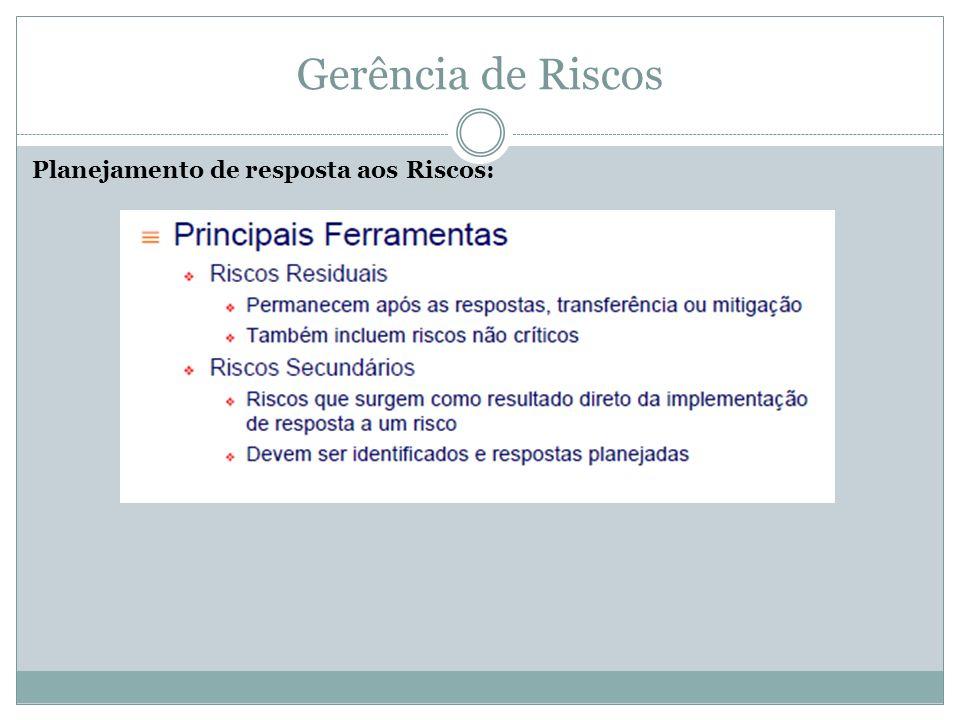 Gerência de Riscos Planejamento de resposta aos Riscos:
