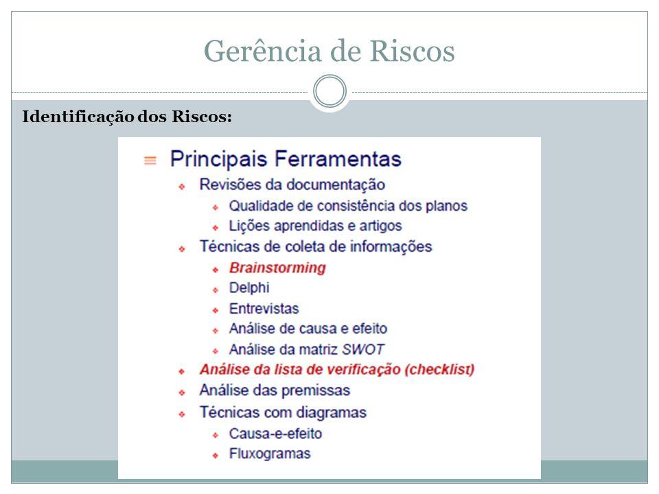 Gerência de Riscos Identificação dos Riscos: