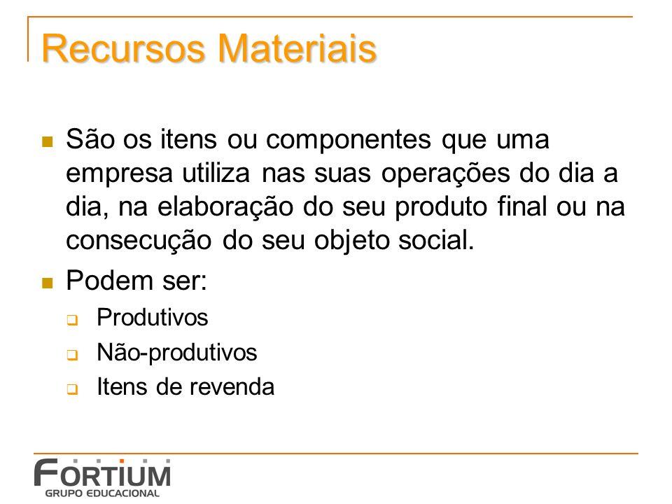 Recursos Materiais