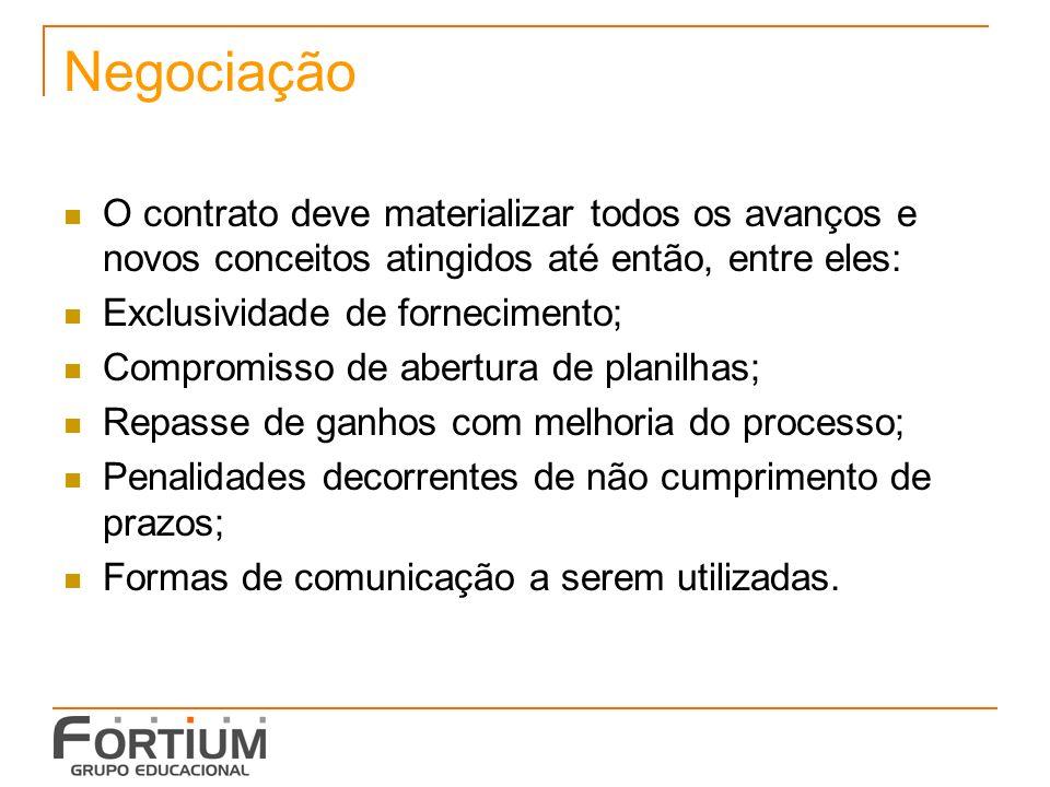 NegociaçãoO contrato deve materializar todos os avanços e novos conceitos atingidos até então, entre eles: