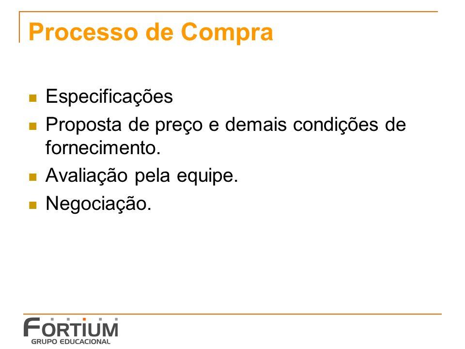 Processo de Compra Especificações