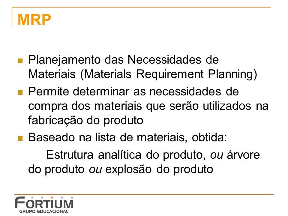 MRP Planejamento das Necessidades de Materiais (Materials Requirement Planning)