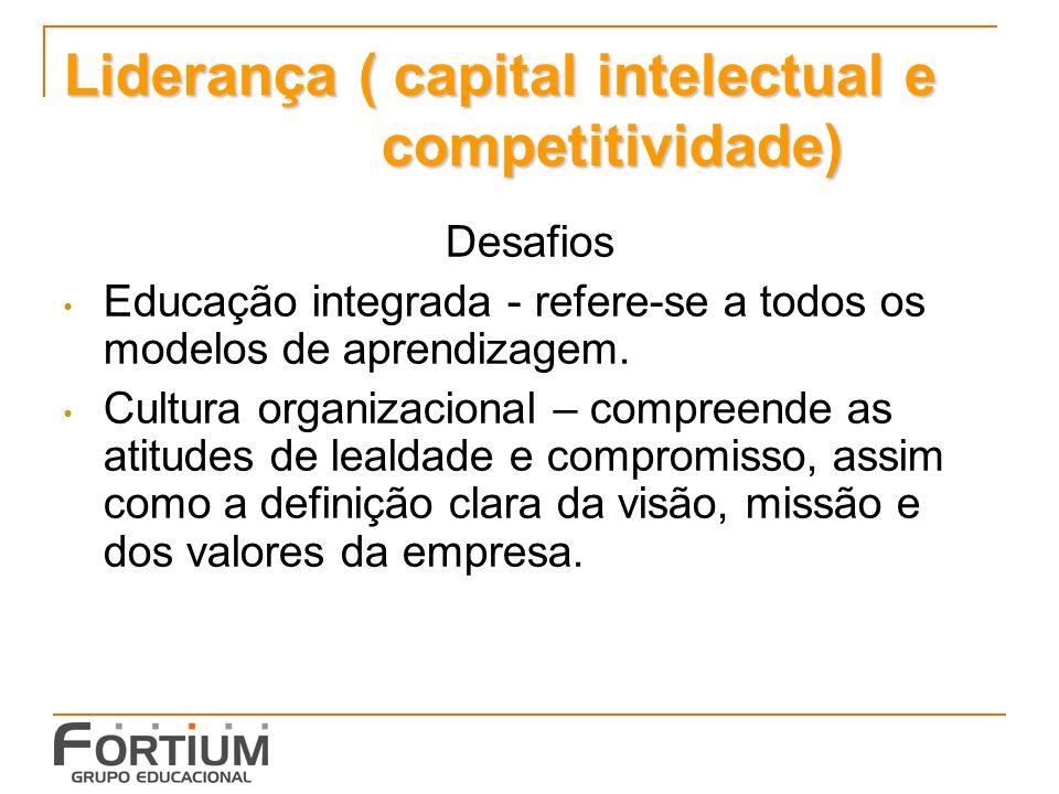 Liderança ( capital intelectual e competitividade)