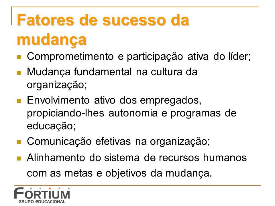 Fatores de sucesso da mudança