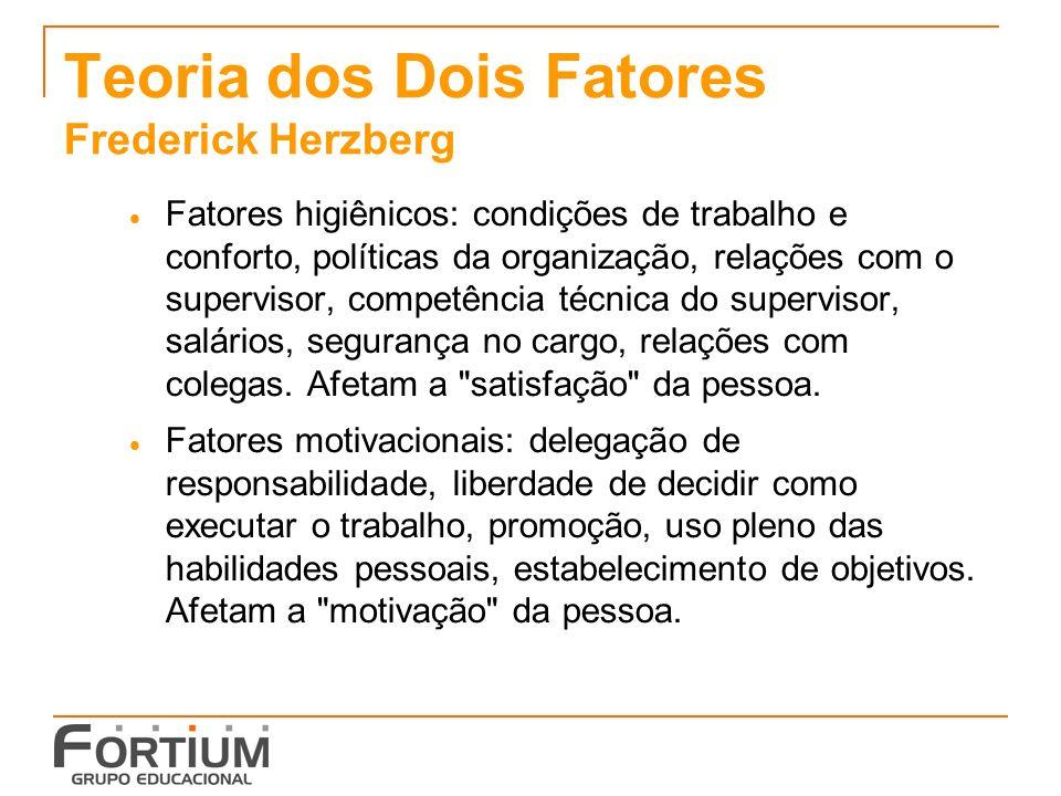 Teoria dos Dois Fatores Frederick Herzberg