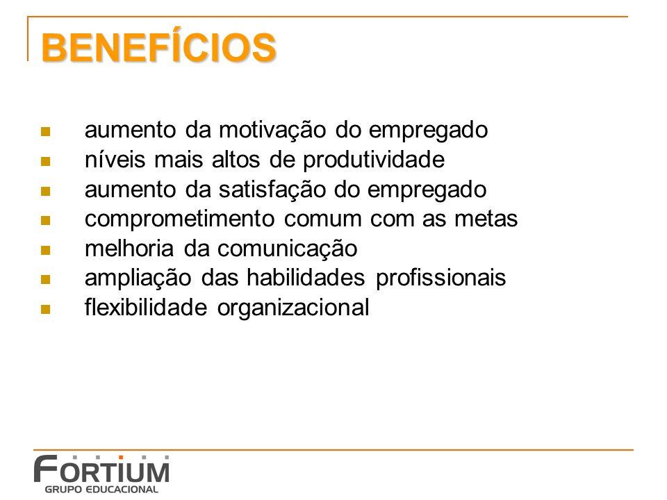 BENEFÍCIOS aumento da motivação do empregado