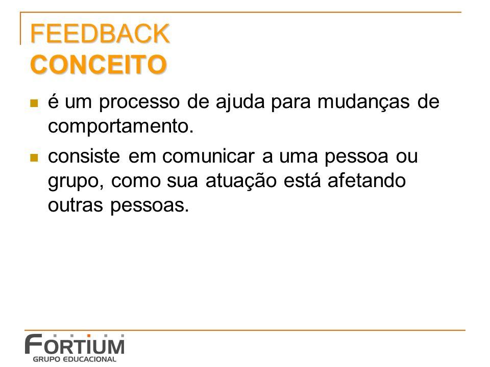 FEEDBACK CONCEITO é um processo de ajuda para mudanças de comportamento.