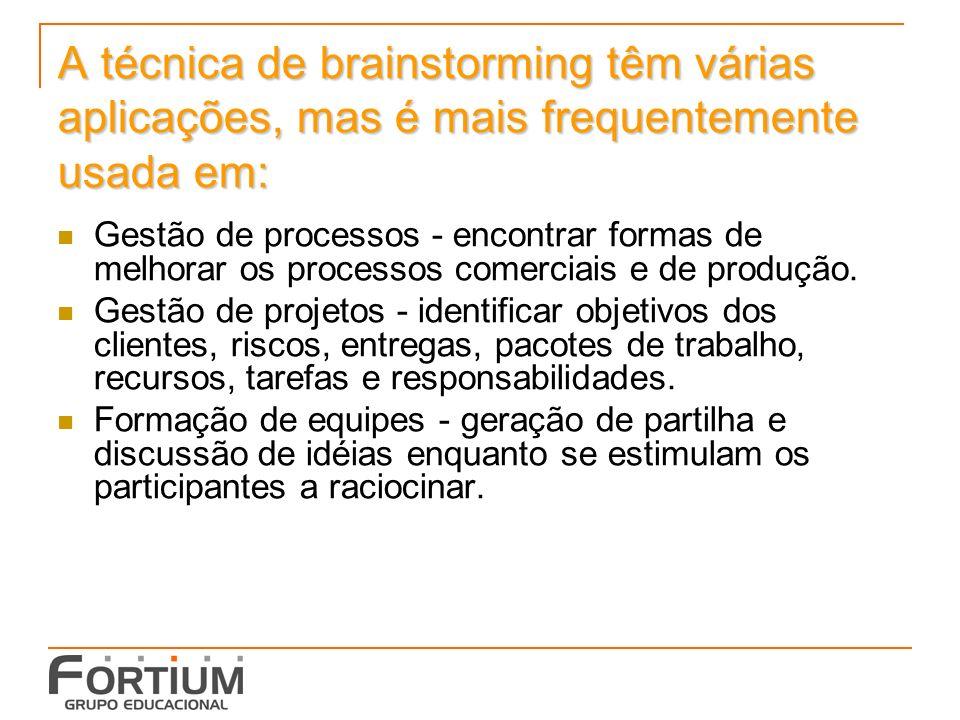 A técnica de brainstorming têm várias aplicações, mas é mais frequentemente usada em: