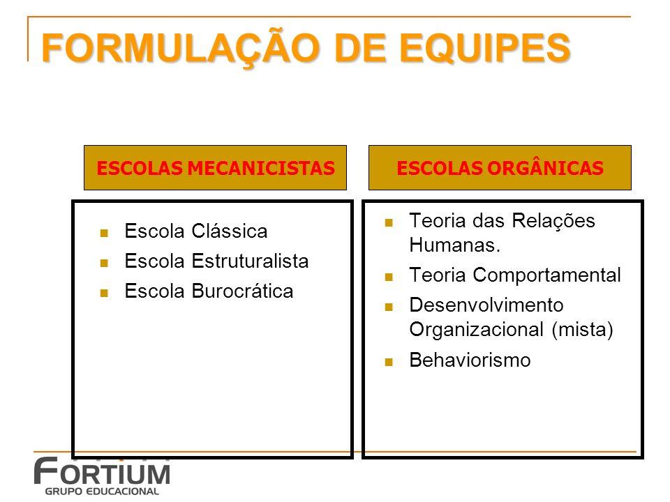 FORMULAÇÃO DE EQUIPES Teoria das Relações Humanas. Escola Clássica
