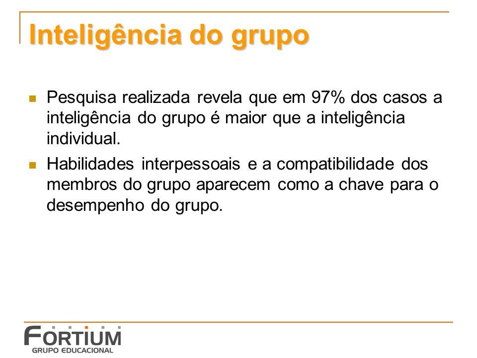 Inteligência do grupo Pesquisa realizada revela que em 97% dos casos a inteligência do grupo é maior que a inteligência individual.