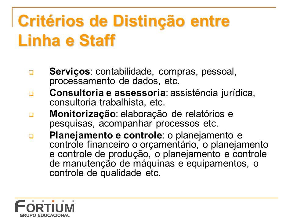 Critérios de Distinção entre Linha e Staff
