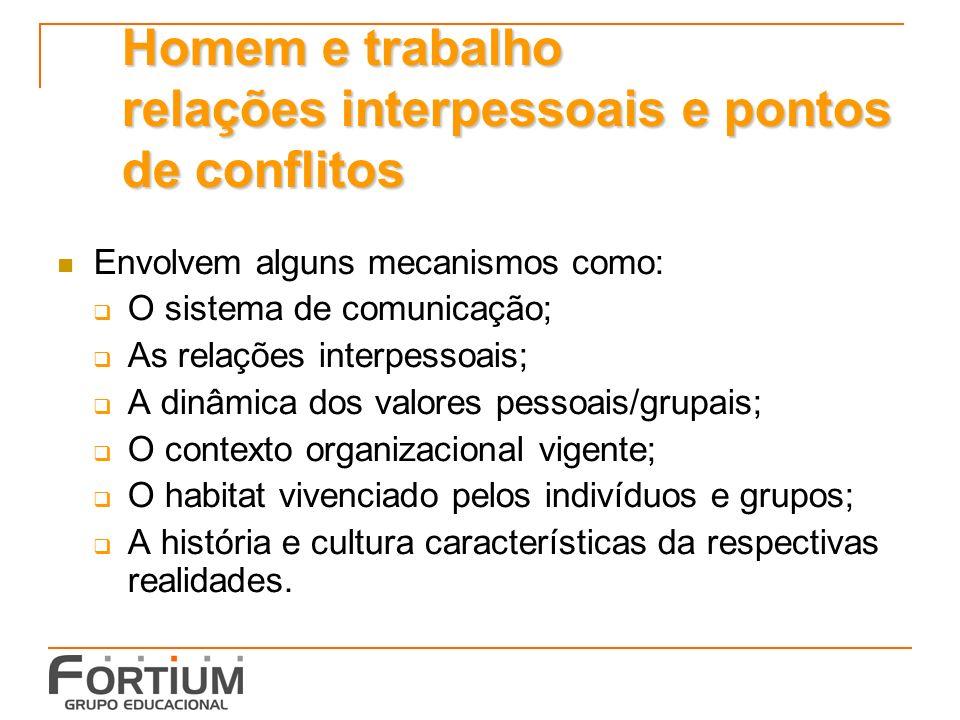 Homem e trabalho relações interpessoais e pontos de conflitos