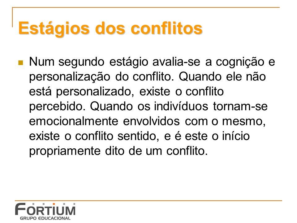 Estágios dos conflitos