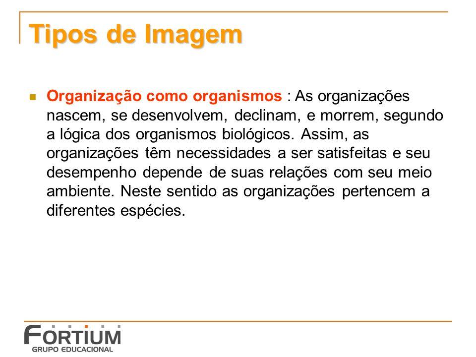 Tipos de Imagem