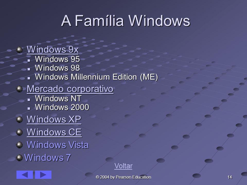A Família Windows Windows 9x Mercado corporativo Windows XP Windows CE