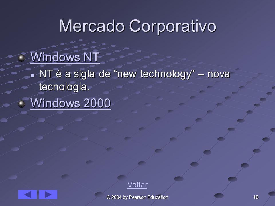 Mercado Corporativo Windows NT Windows 2000