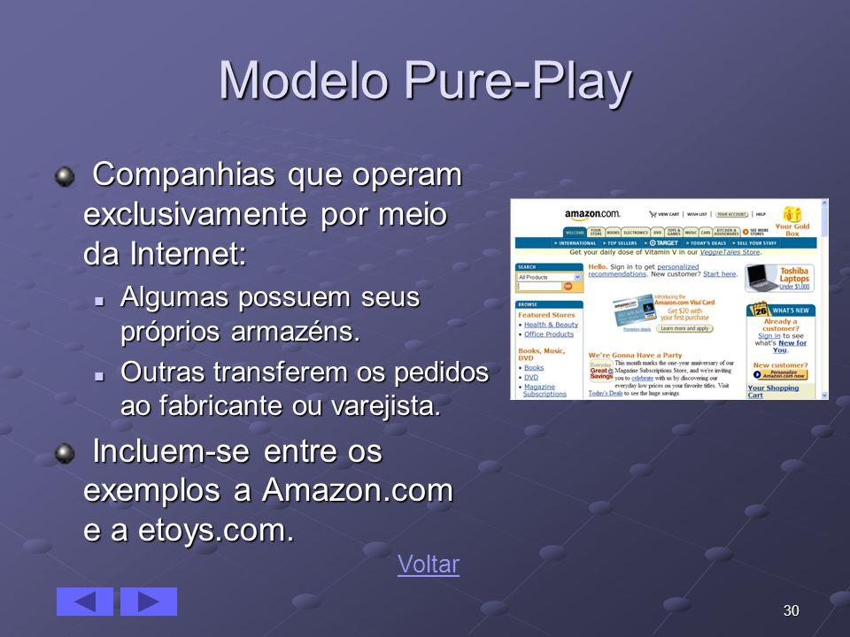Modelo Pure-Play Companhias que operam exclusivamente por meio da Internet: Algumas possuem seus próprios armazéns.
