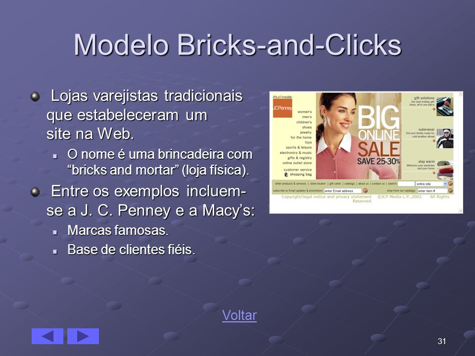 Modelo Bricks-and-Clicks