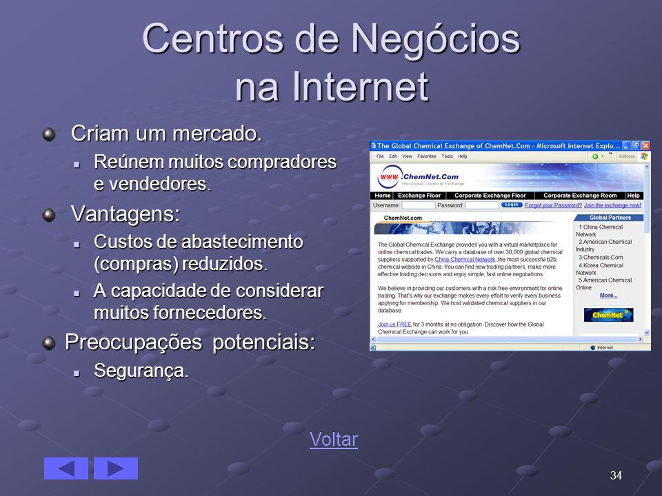Centros de Negócios na Internet