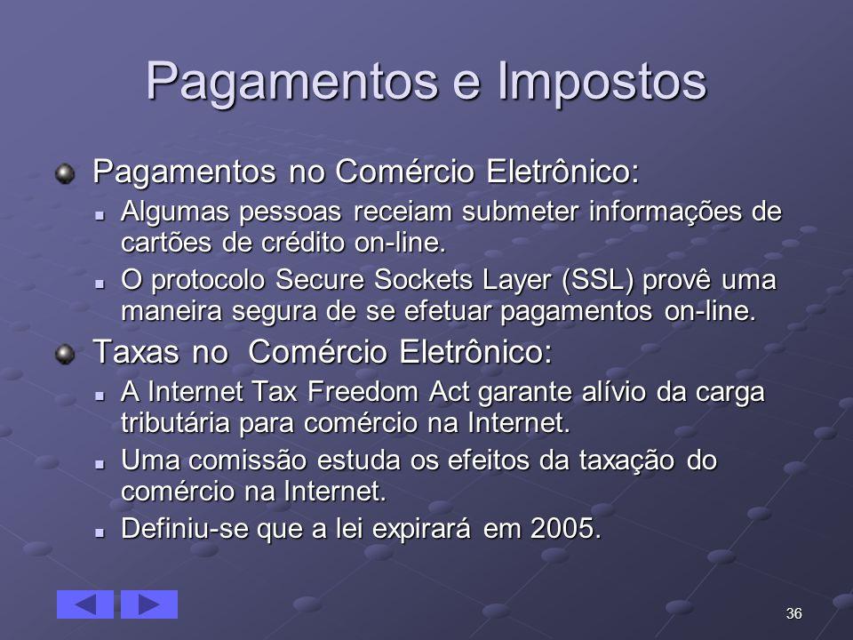 Pagamentos e Impostos Pagamentos no Comércio Eletrônico: