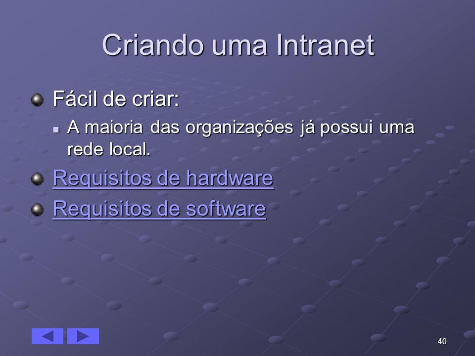 Criando uma Intranet Fácil de criar: Requisitos de hardware