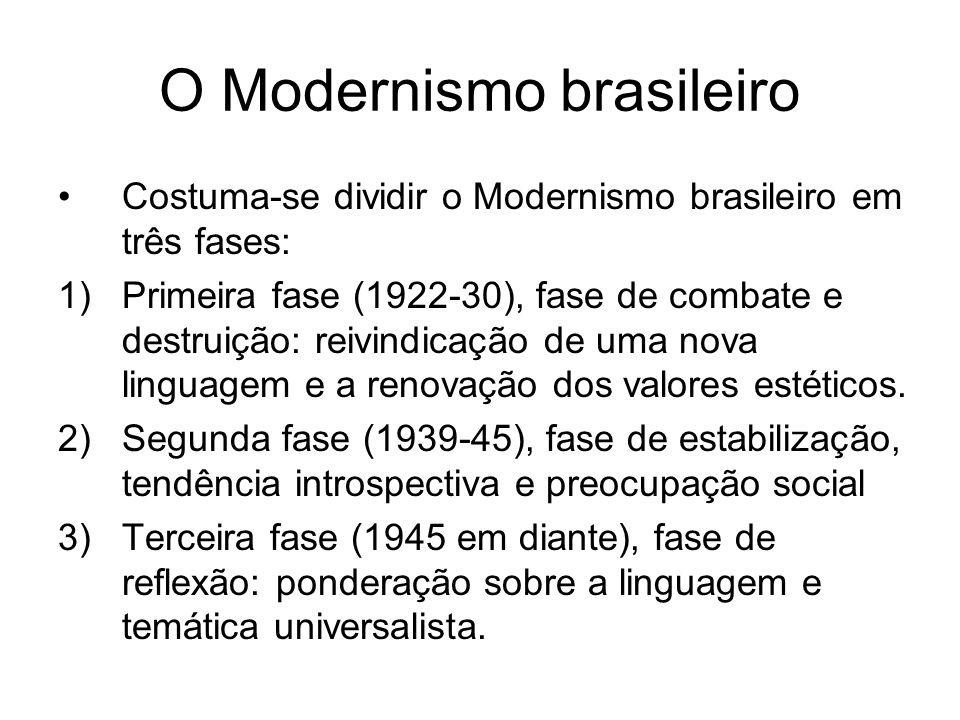 O Modernismo brasileiro