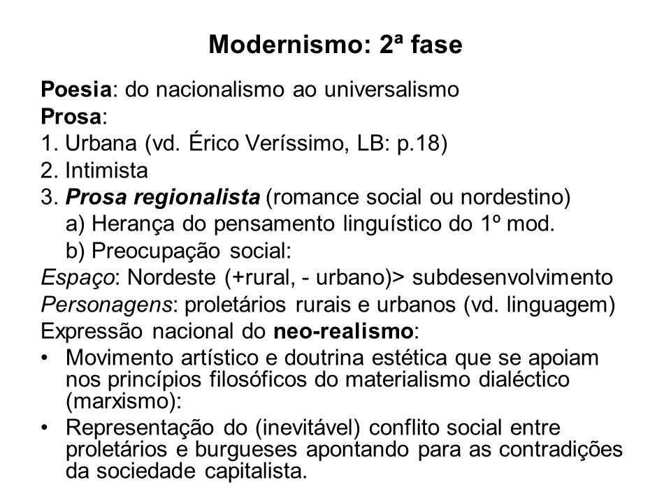 Modernismo: 2ª fase Poesia: do nacionalismo ao universalismo Prosa: