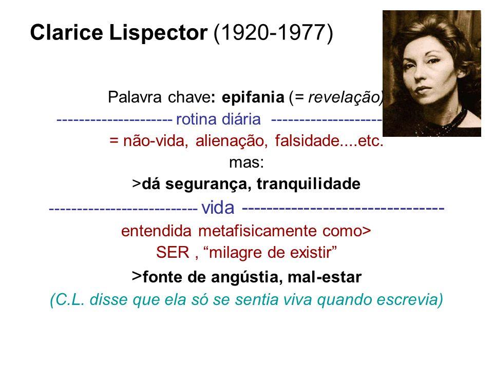 Clarice Lispector (1920-1977) >fonte de angústia, mal-estar