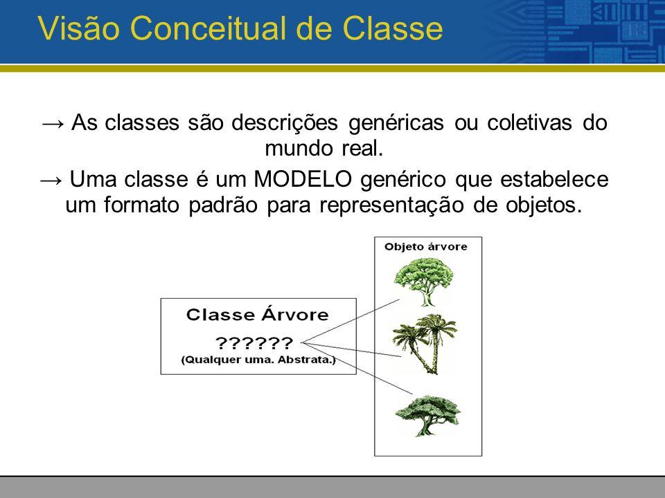 Visão Conceitual de Classe