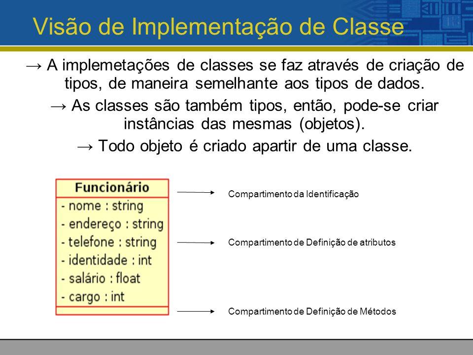 Visão de Implementação de Classe