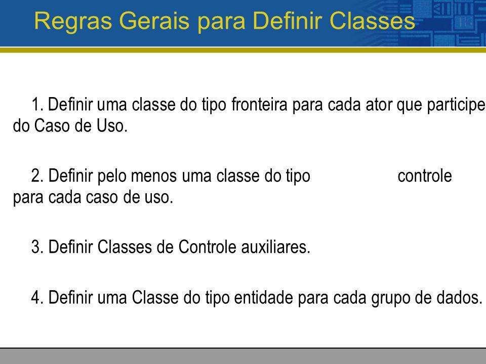 Regras Gerais para Definir Classes