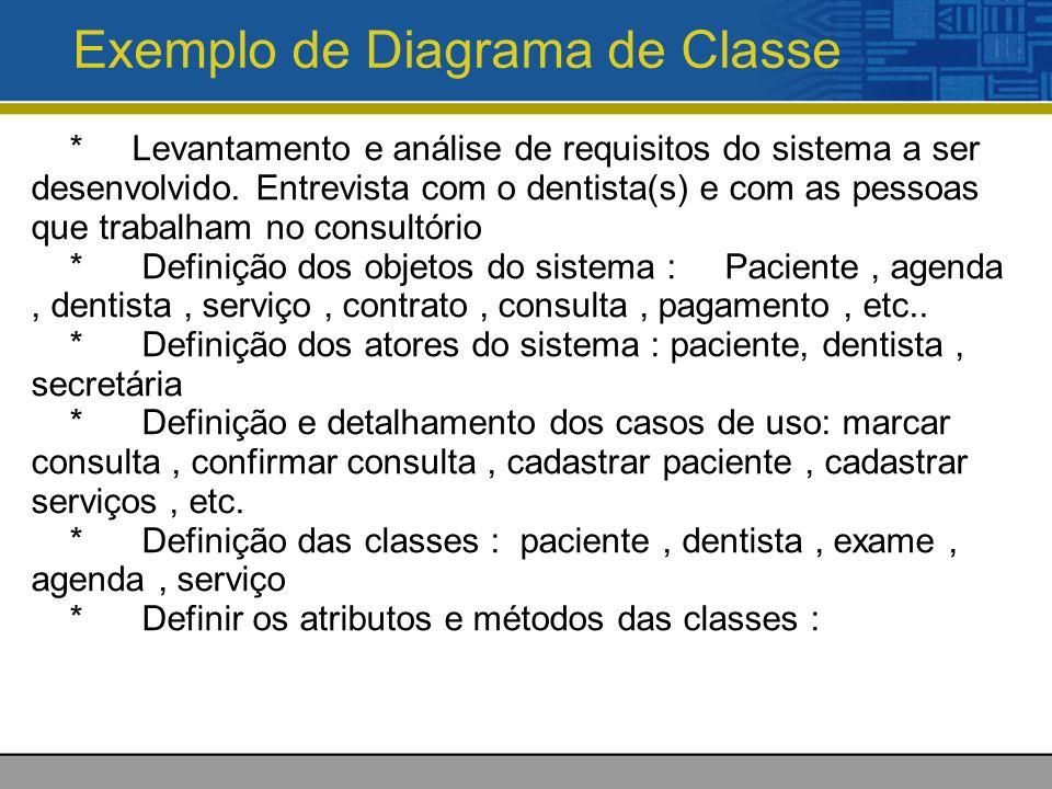 Exemplo de Diagrama de Classe