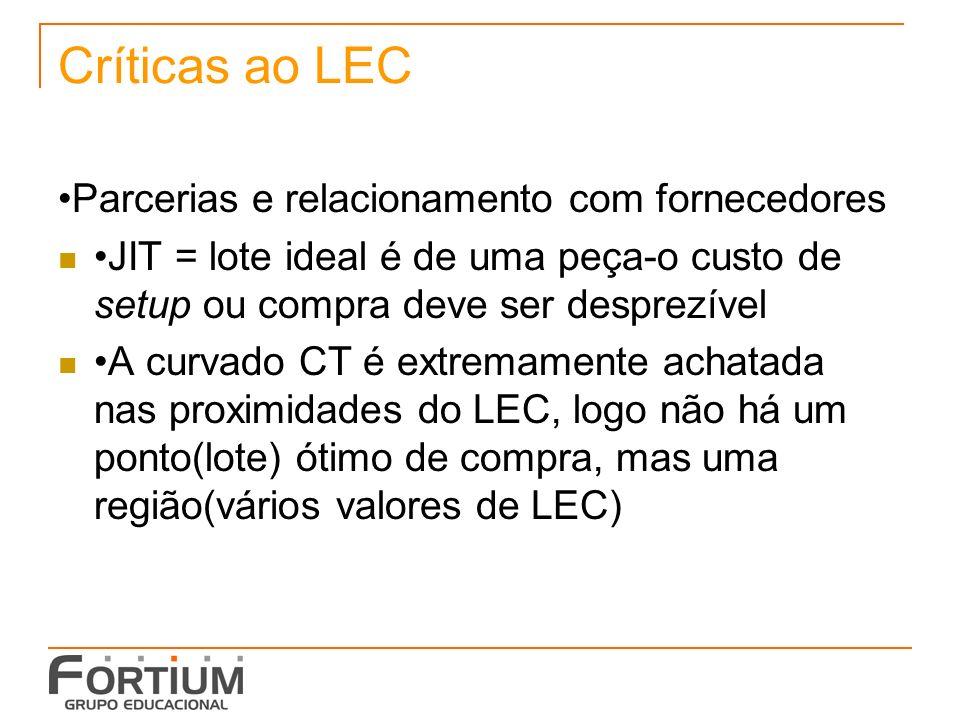 Críticas ao LEC •Parcerias e relacionamento com fornecedores
