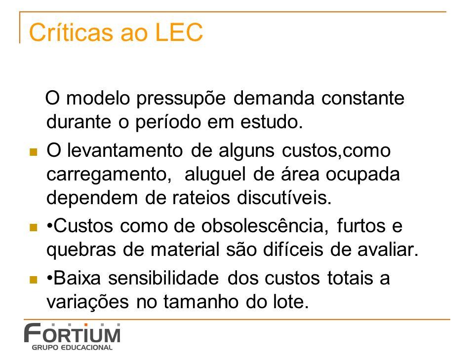 Críticas ao LECO modelo pressupõe demanda constante durante o período em estudo.