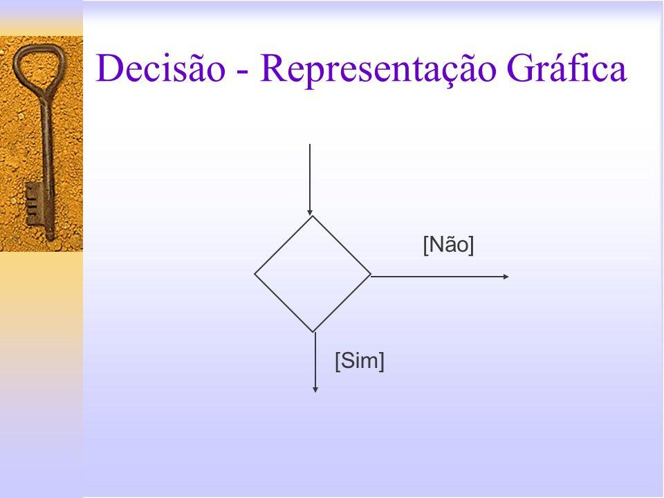 Decisão - Representação Gráfica