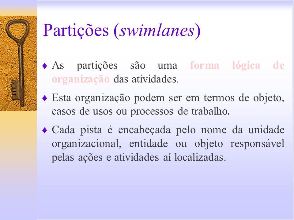 Partições (swimlanes)