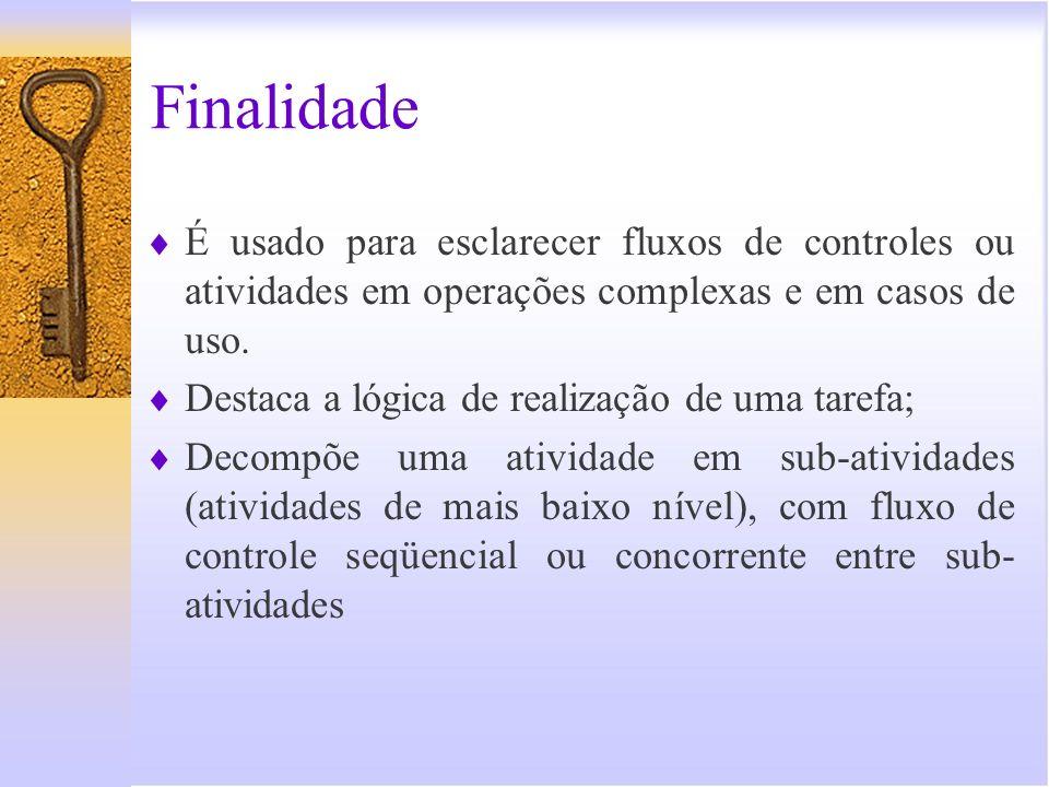 Finalidade É usado para esclarecer fluxos de controles ou atividades em operações complexas e em casos de uso.
