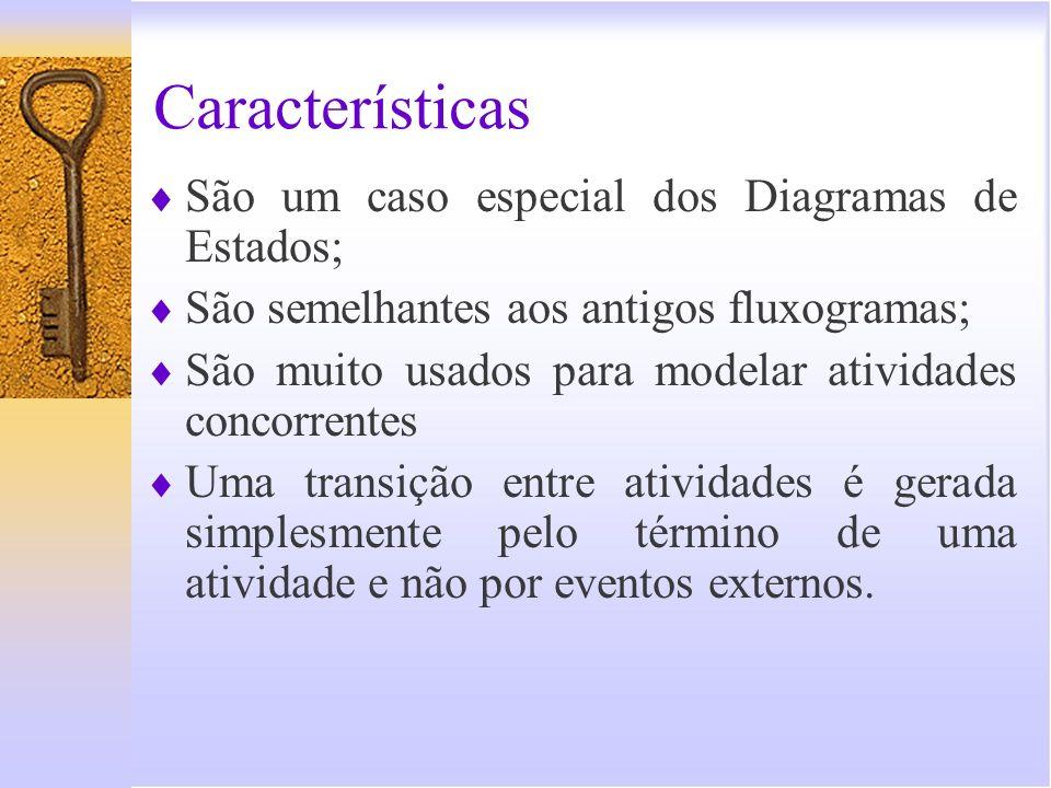 Características São um caso especial dos Diagramas de Estados;
