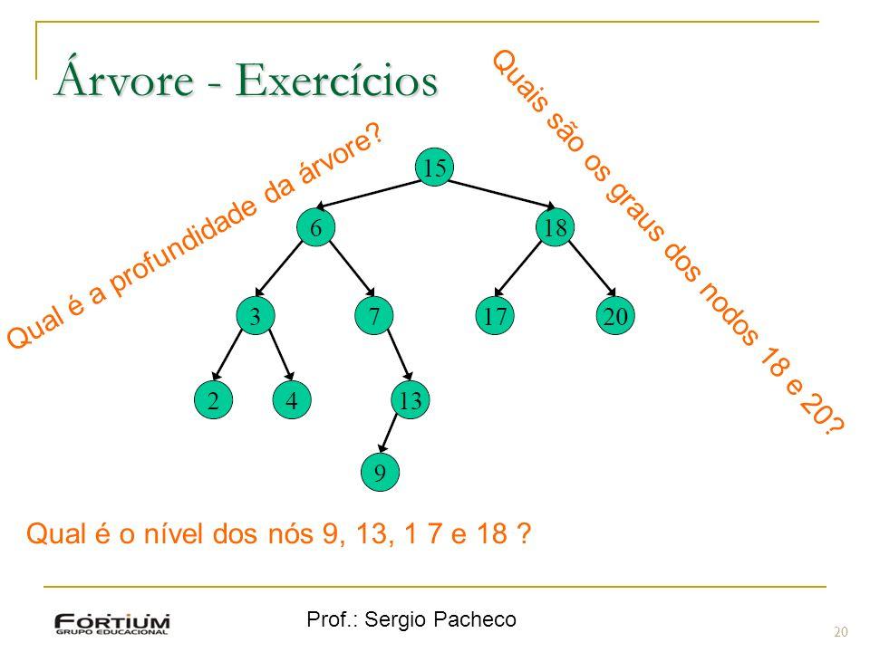 Árvore - Exercícios Quais são os graus dos nodos 18 e 20