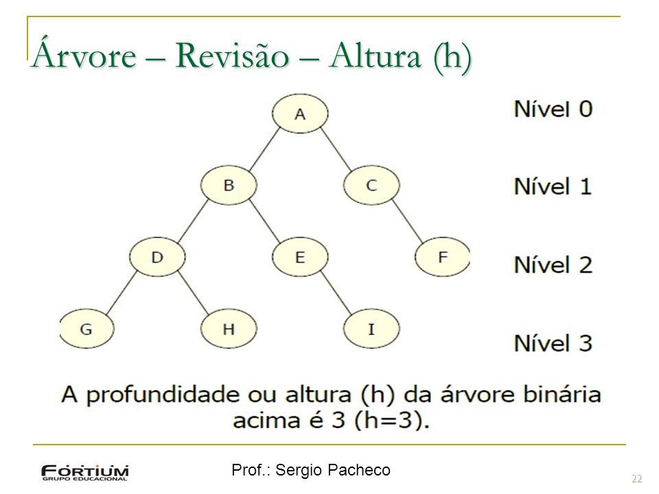 Árvore – Revisão – Altura (h)