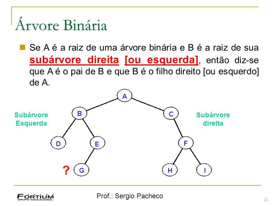 Árvore Binária