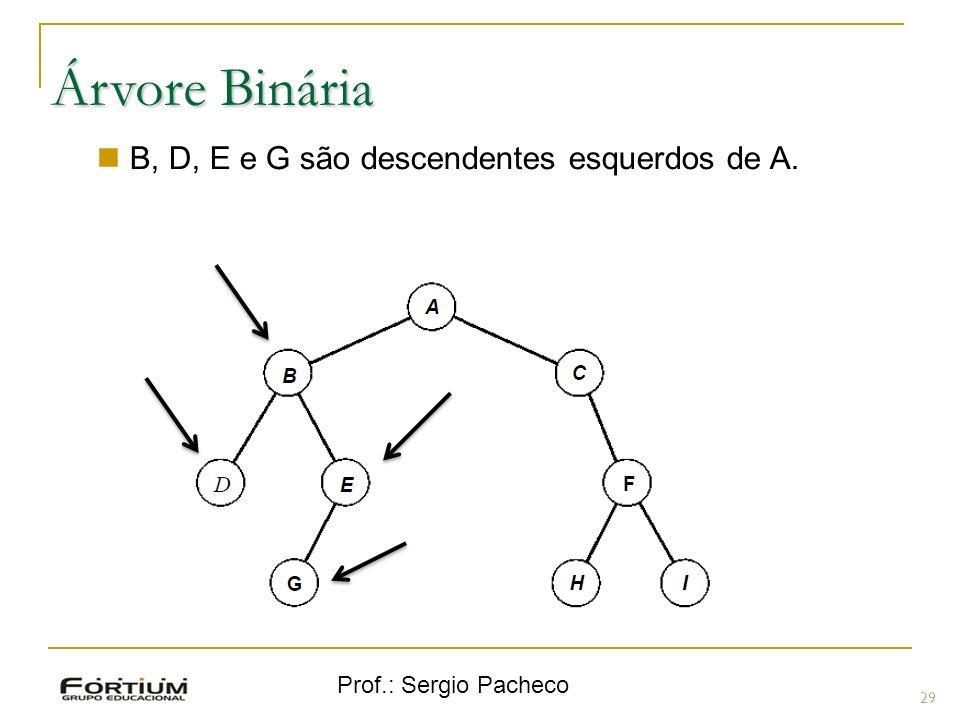 Árvore Binária B, D, E e G são descendentes esquerdos de A.
