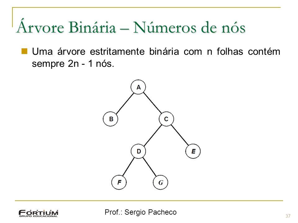 Árvore Binária – Números de nós