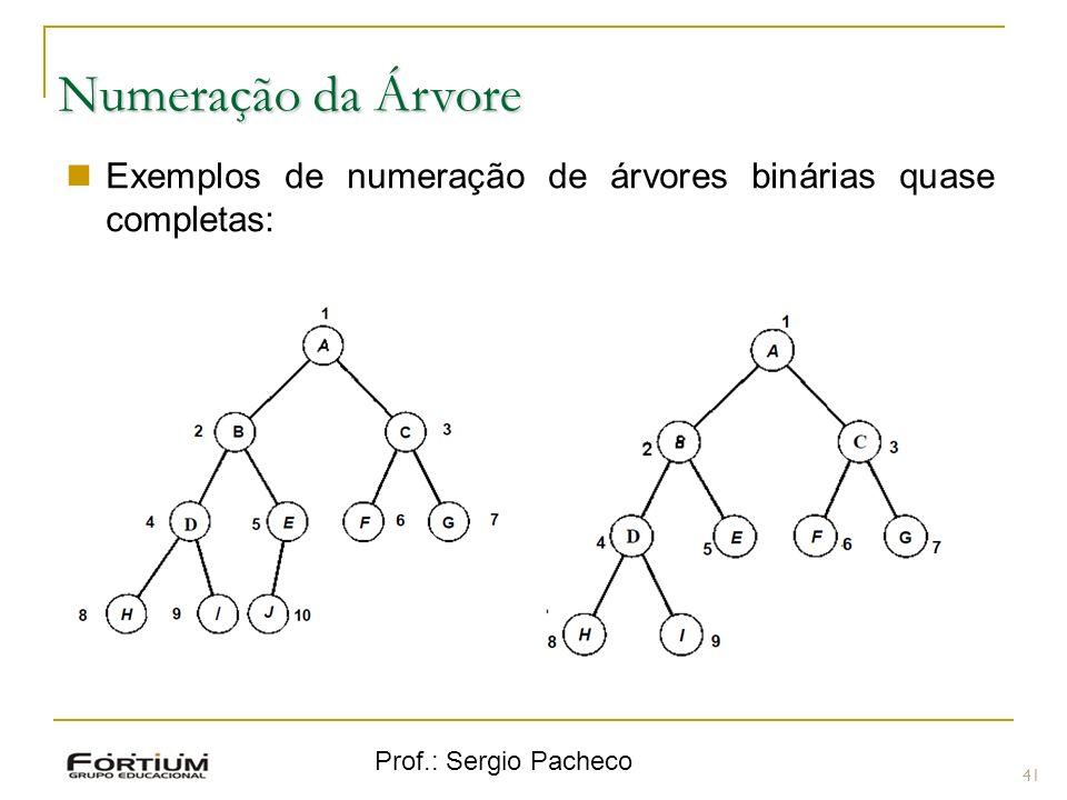 Numeração da Árvore Exemplos de numeração de árvores binárias quase completas: Prof.: Sergio Pacheco.