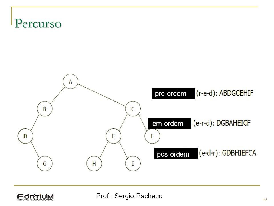 Percurso pre-ordem em-ordem pós-ordem Prof.: Sergio Pacheco 42 42