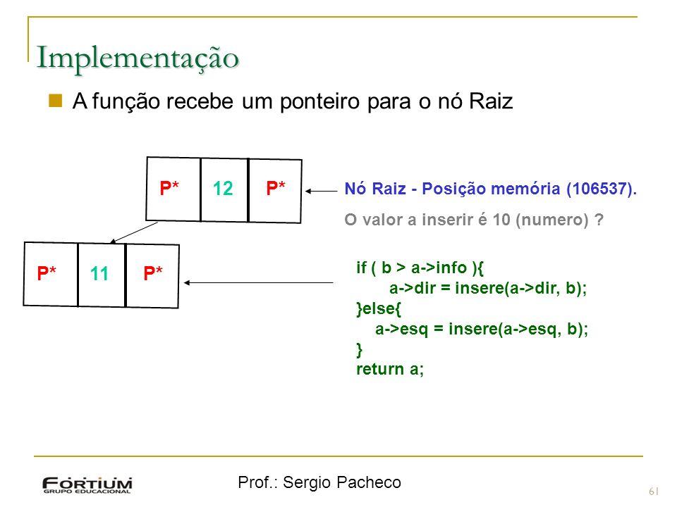 Implementação A função recebe um ponteiro para o nó Raiz 12 P* 11