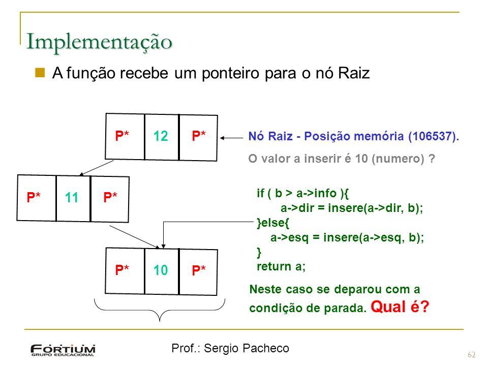 Implementação A função recebe um ponteiro para o nó Raiz 12 P* 11 10