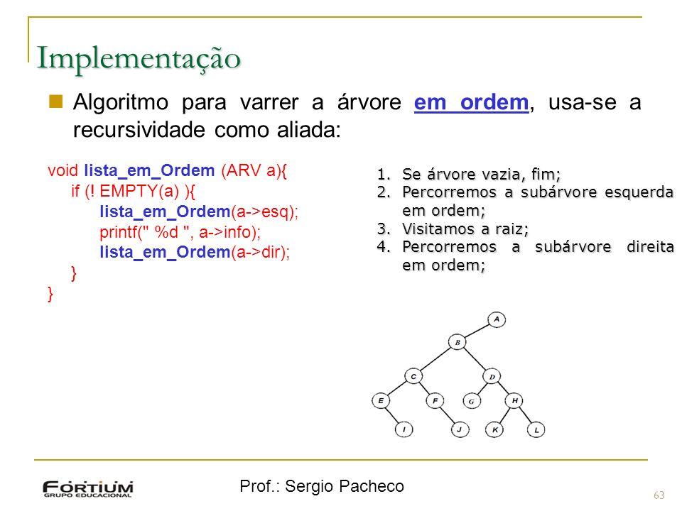 Implementação Algoritmo para varrer a árvore em ordem, usa-se a recursividade como aliada: void lista_em_Ordem (ARV a){