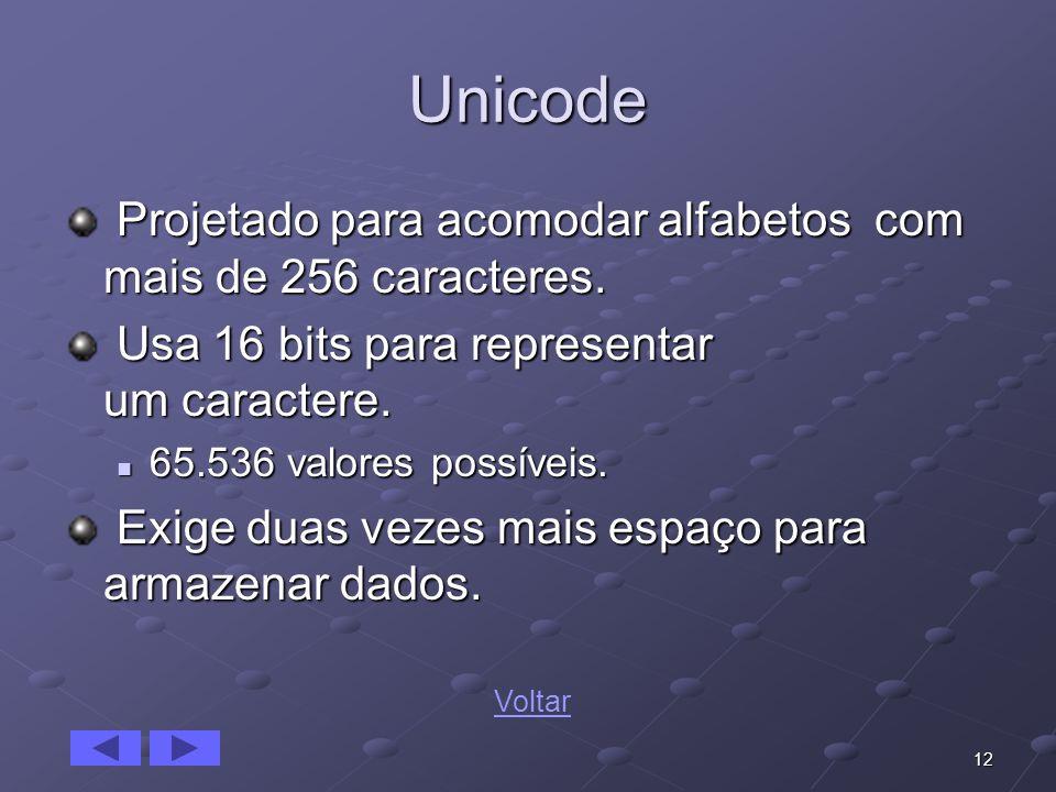 Unicode Projetado para acomodar alfabetos com mais de 256 caracteres.
