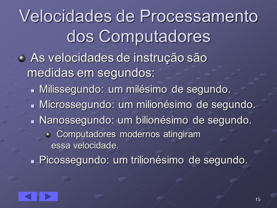 Velocidades de Processamento dos Computadores